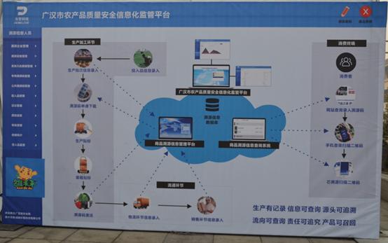 东哲科技助力广汉农业局建设可扩展、全兼容的实效性溯源体系